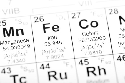 Index of wp content uploads 2011 09 - What is fe on the periodic table ...