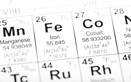 Fe on periodic table